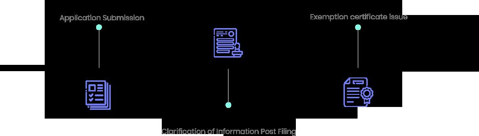 income tax registration timeline